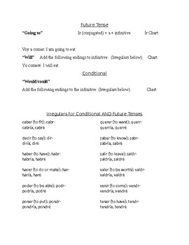 "Spanish Verb ""Cheat"" Sheet!"