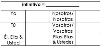 Spanish Verb Conjugation Chart