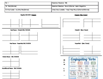Spanish Verb Conjugation Chart Blank Organizer