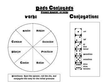 Preterito Imperfecto Conjugation