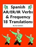 Spanish Verb Conjugations AR/ER/IR with Adverbs of Frequency