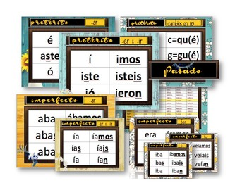Spanish Verb Endings Posters: Present to Subjunctive