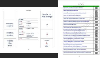 Spanish Verb Foldables
