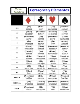 Spanish Regular Verbs (AR, ER, IR) Speaking Activity: Playing Cards, Groups