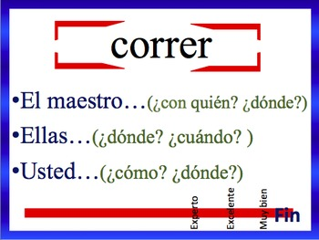 Spanish Regular Verbs (ar, er, ir) Sentence Writing Powerpoint