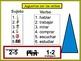 Spanish Simple Future (Regular) Writing Activity, Powerpoint