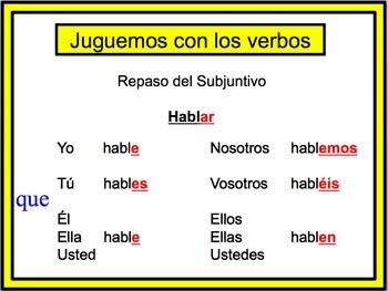 Spanish Subjunctive (Regular) Writing Activity, Powerpoint