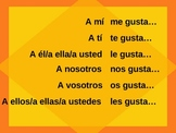 "Spanish Verb ""Gustar"" with Pronouns Activity"