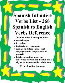 Spanish Verbs 268 Spanish to English Verbs Reference