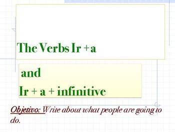 Spanish Verb Ir +a+ Infinitive Lesson