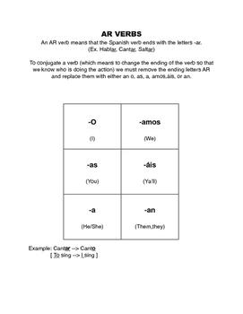 Conjugating Regular AR Spanish Verbs - Present tense