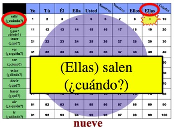 Spanish Irregular Verbs Writing Activity (Powerpoint)