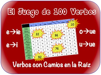 Spanish Stem-Changing Verbs Writing Activity (Powerpoint)