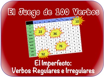 Spanish Imperfect Writing Activity (Powerpoint)