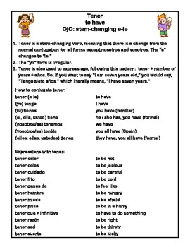 Spanish Verb Tener Poster 8 1/2 by 11