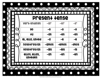 Spanish Verb Conjugation Posters with Student Notes