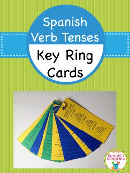 Spanish Verb Tense Key Ring Cards