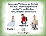 Spanish Verb Tense- Past, Present and Future / Verbos y su Tiempo- in a Station
