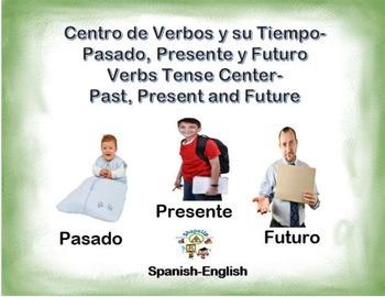 Spanish Verb Tense- Past, Present and Future / Verbos y su
