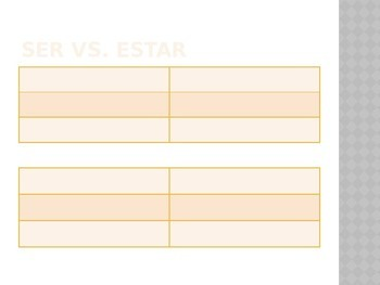 Spanish Verb Tense Review PPT / Note Sheets