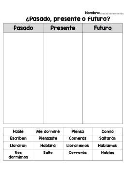 Spanish Verb Tense Sorts- Clasificación del tiempo de los verbos