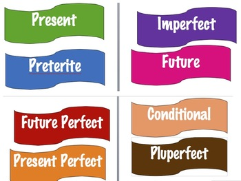 Spanish Verb Tense Word Wall - Present, Past, Future, Conditional