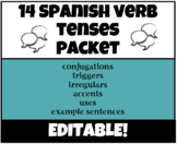 Spanish Verb Tenses Packet