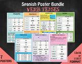 Spanish Verb Tenses Poster Bundle