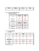 Spanish Verb Test with Review Sheet and Answer Key