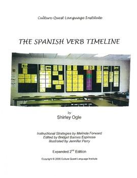 Spanish Verb Timeline - Teacher's Manual
