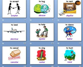 Spanish AR Verb Infinitives Presentation and All Year Review - 100 Verbs