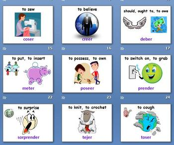 Spanish Verbs 30 ER Infinitives Presentation, Verb List and Bulletin Board