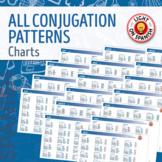 Spanish Verbs All Tenses Full Conjugation Charts