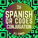 Spanish Verbs Conjugation Practice - ALL TENSES