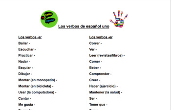 Spanish Verbs List (From Realidades 1, Para empezar - 5A)
