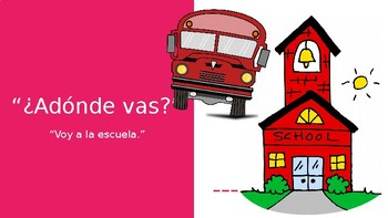 Spanish Verbs & the Simple Future - ¿Adónde vas? y ¿Qué vas a hacer? (Q&A)