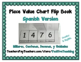 Place Value Chart Flip Book Spanish - (Millares, Centenas, Decenas, y Unidades)