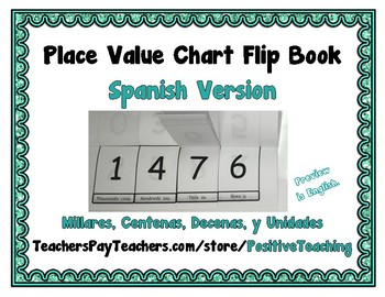 Place Value Chart Flip Book Spanish - (Millares, Centenas,