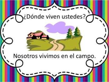 Spanish Vivir with Places Powerpoint