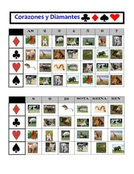 Spanish Animals Speaking Activity: Playing Cards, Groups