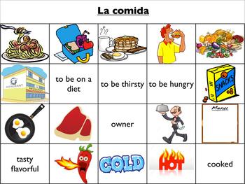 Spanish Vocabulary : Food