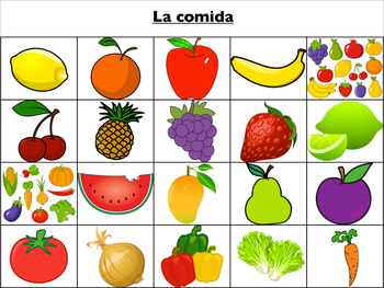 Spanish Vocabulary : Food