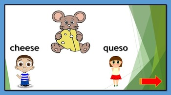 Spanish Vocabulary:  Food and Drinks (PowerPoint)