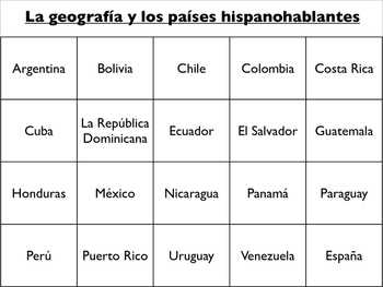 Spanish Vocabulary : Geography, Countries, Capitals, and Nationalities