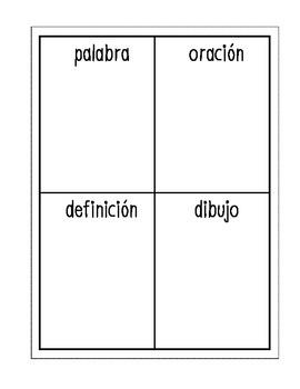 Spanish Vocabulary Map