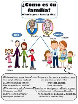 Spanish Vocabulary Package for Family