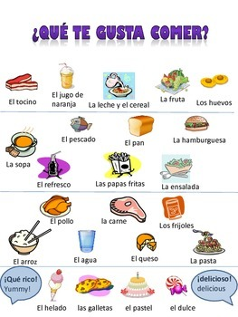 Spanish Vocabulary Package for Food 2
