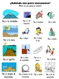 Spanish Vocabulary Package for Vacations