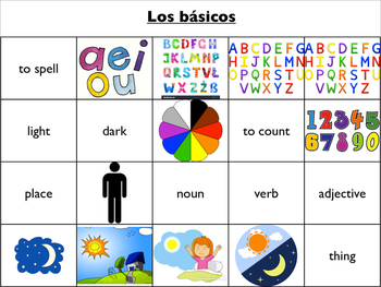 Spanish Vocabulary: The Basics (Alphabet, Colors, Numbers, Schedule)