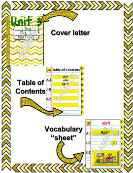 Spanish Vocabulary for Unidad 3 of Avancemos 1 DINB
